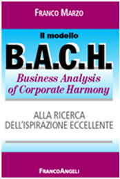 B.A.C.H. business analysis of corporate harmony
